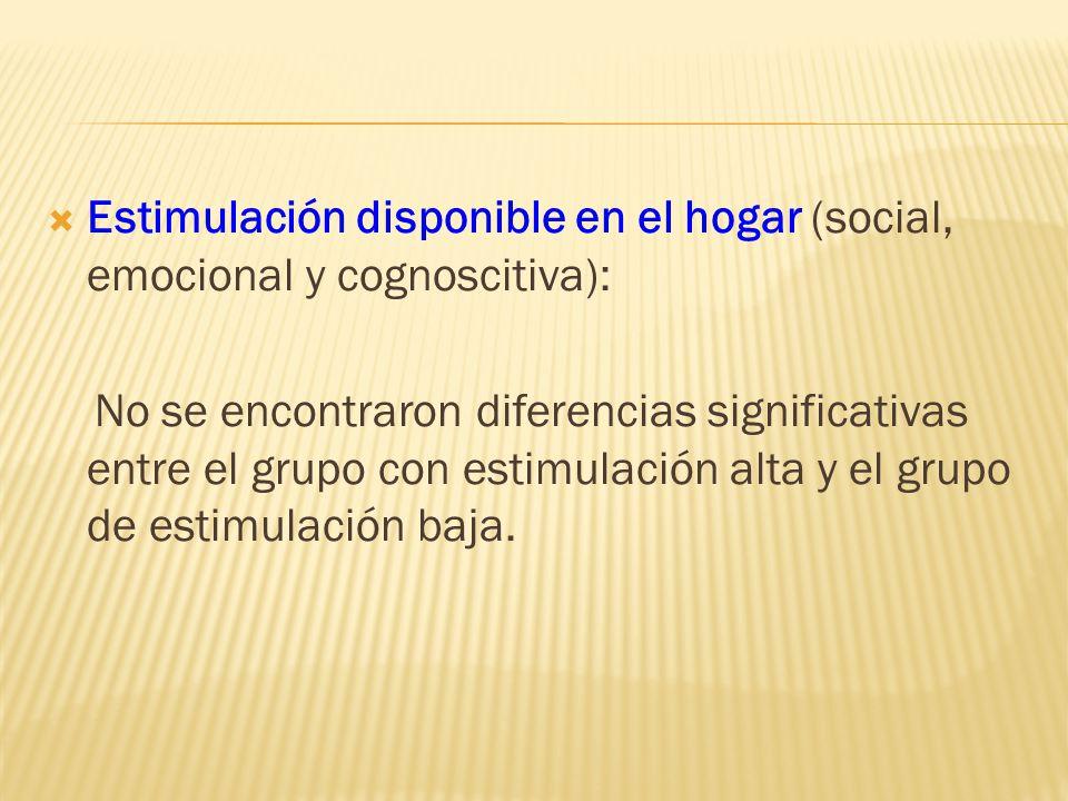 Estimulación disponible en el hogar (social, emocional y cognoscitiva):