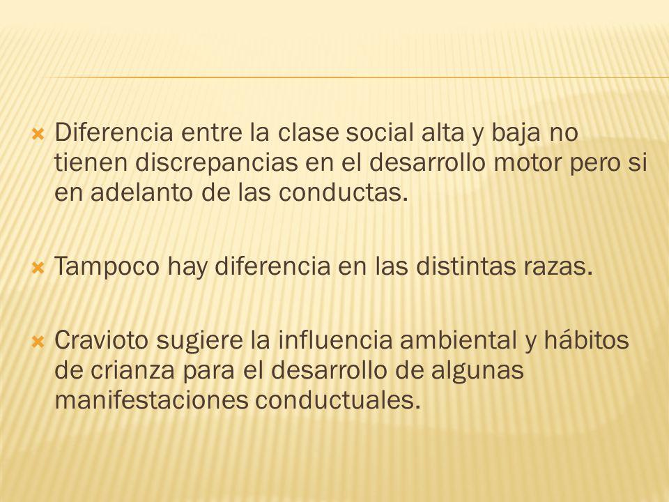 Diferencia entre la clase social alta y baja no tienen discrepancias en el desarrollo motor pero si en adelanto de las conductas.