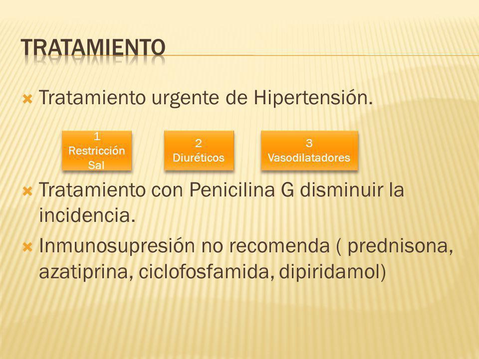 Tratamiento Tratamiento urgente de Hipertensión.