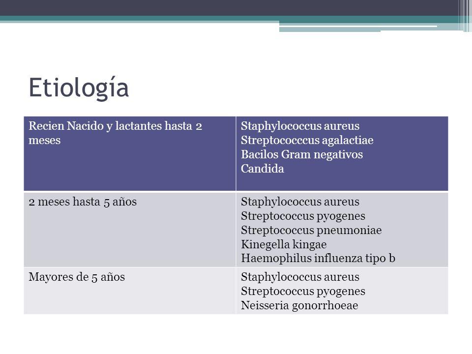 Etiología Recien Nacido y lactantes hasta 2 meses