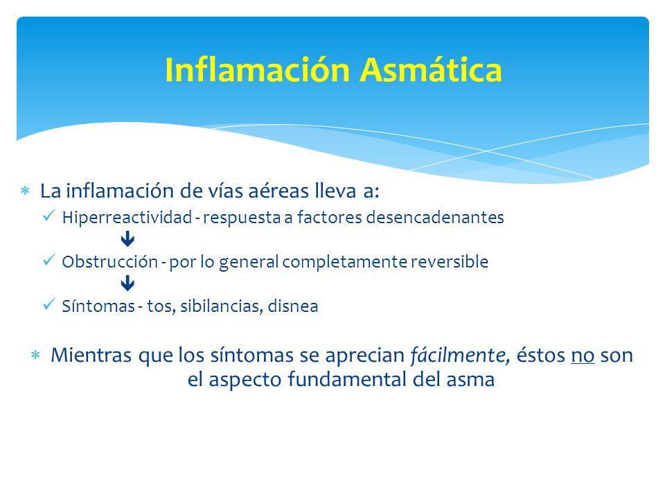 Inflamación Asmática La inflamación de vías aéreas lleva a: