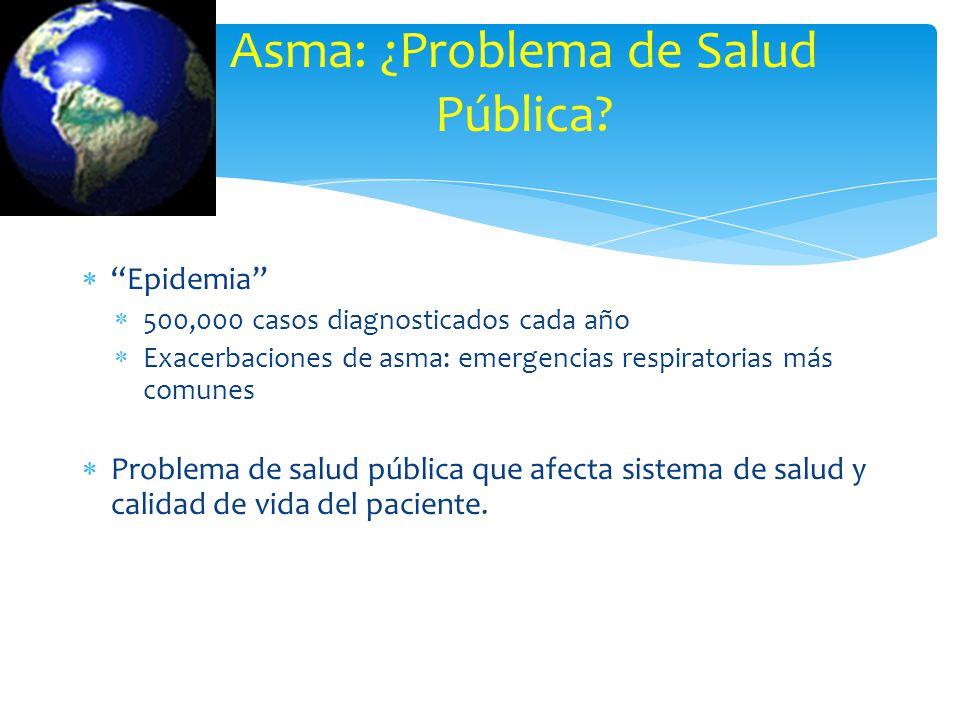 Asma: ¿Problema de Salud Pública