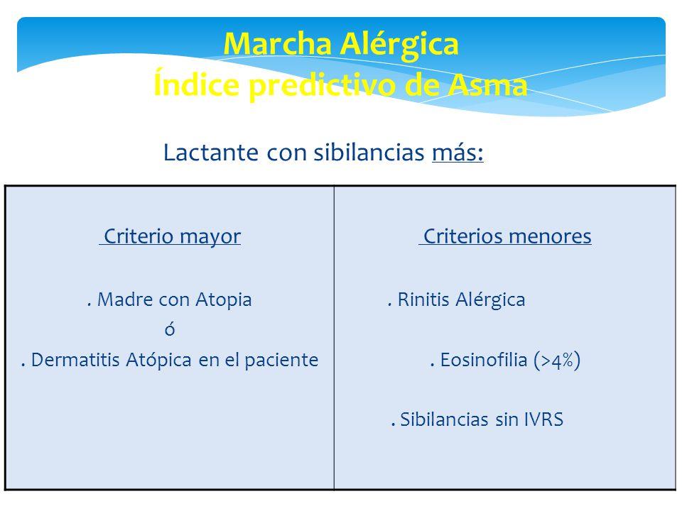 Marcha Alérgica Índice predictivo de Asma