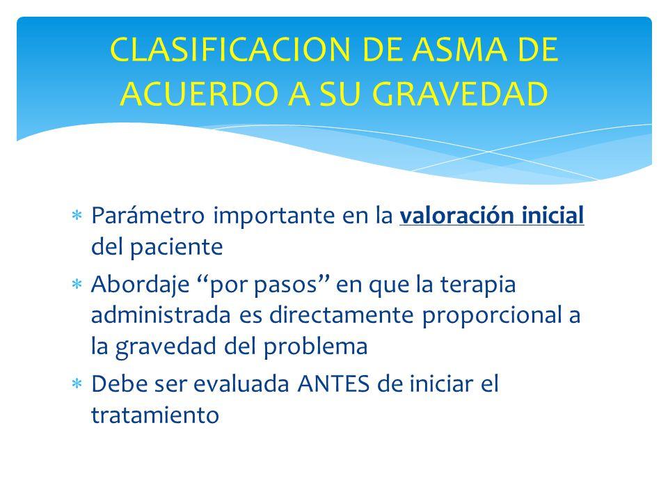 CLASIFICACION DE ASMA DE ACUERDO A SU GRAVEDAD