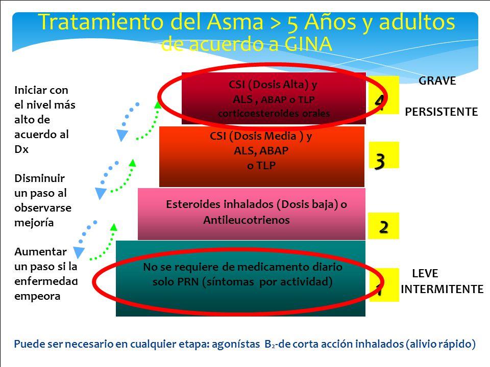 Tratamiento del Asma > 5 Años y adultos