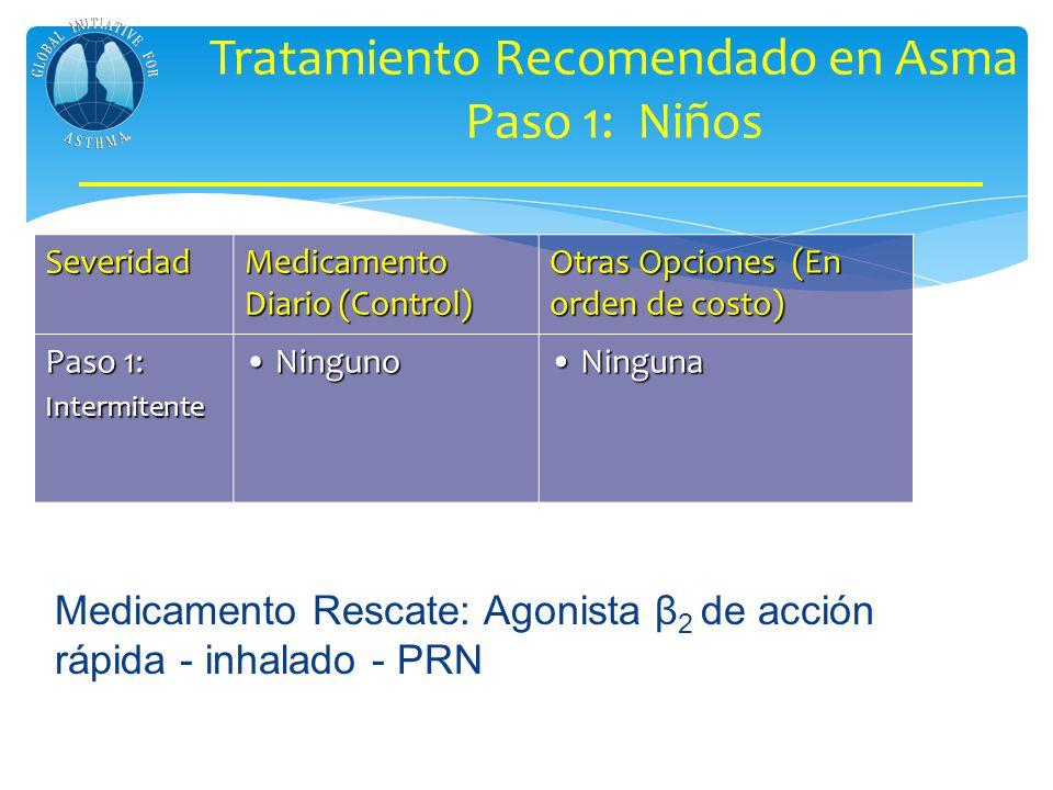 Tratamiento Recomendado en Asma Paso 1: Niños