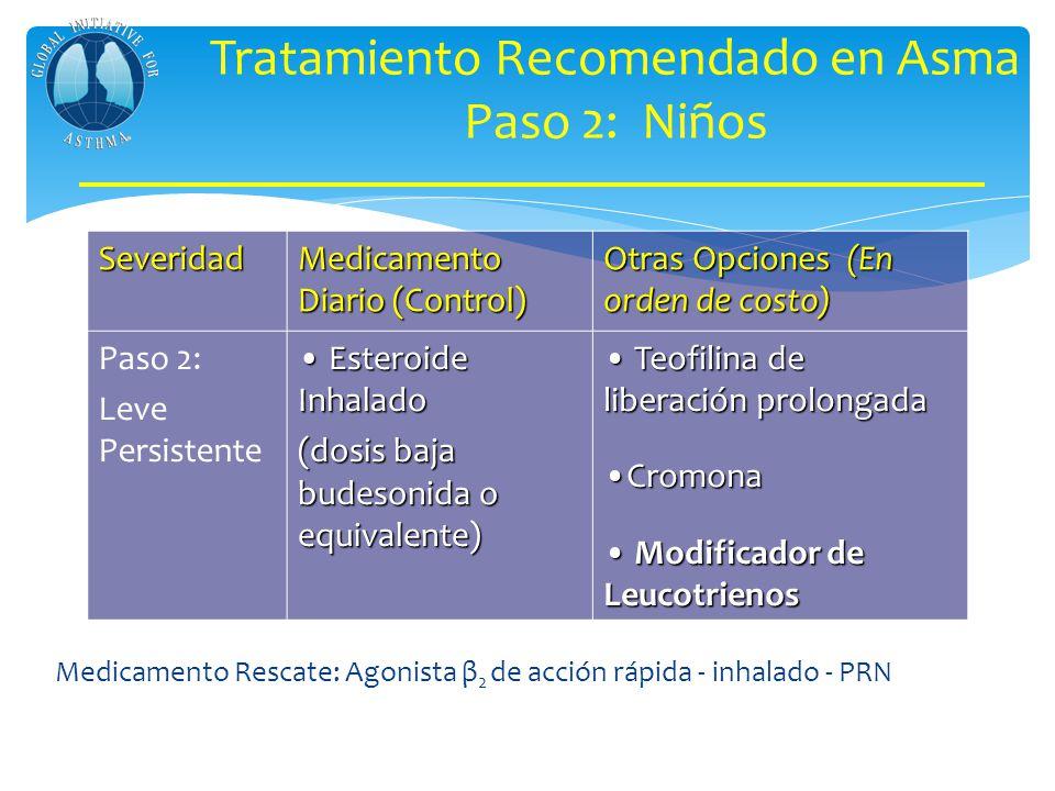 Tratamiento Recomendado en Asma Paso 2: Niños