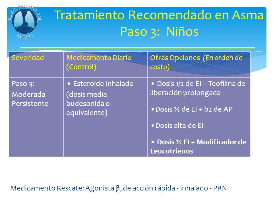 Tratamiento Recomendado en Asma Paso 3: Niños