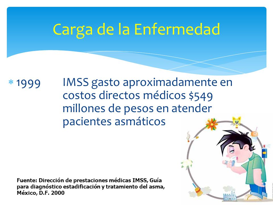 Carga de la Enfermedad 1999 IMSS gasto aproximadamente en costos directos médicos $549 millones de pesos en atender pacientes asmáticos.