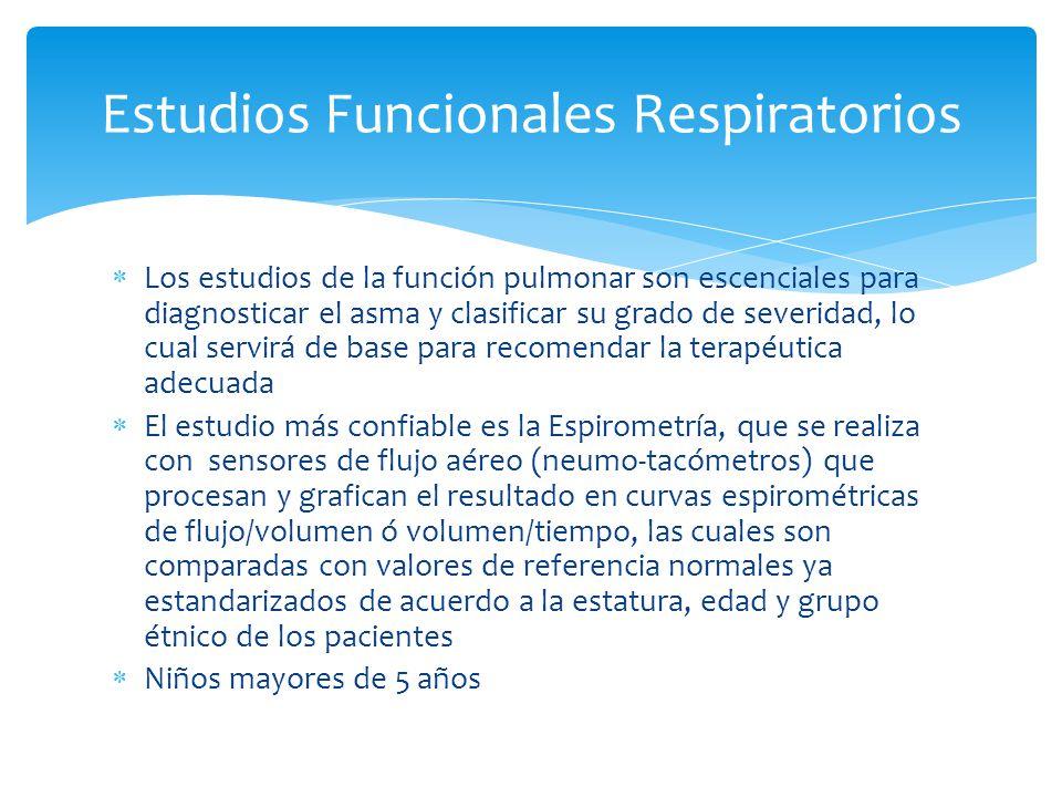 Estudios Funcionales Respiratorios