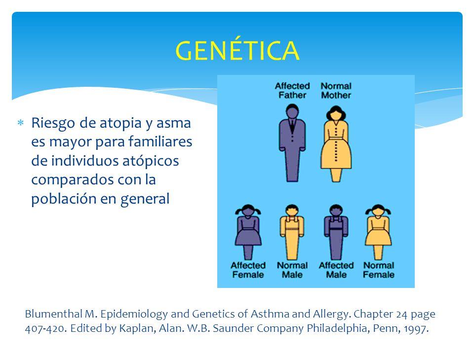 GENÉTICA Riesgo de atopia y asma es mayor para familiares de individuos atópicos comparados con la población en general.