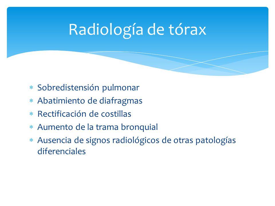 Radiología de tórax Sobredistensión pulmonar Abatimiento de diafragmas