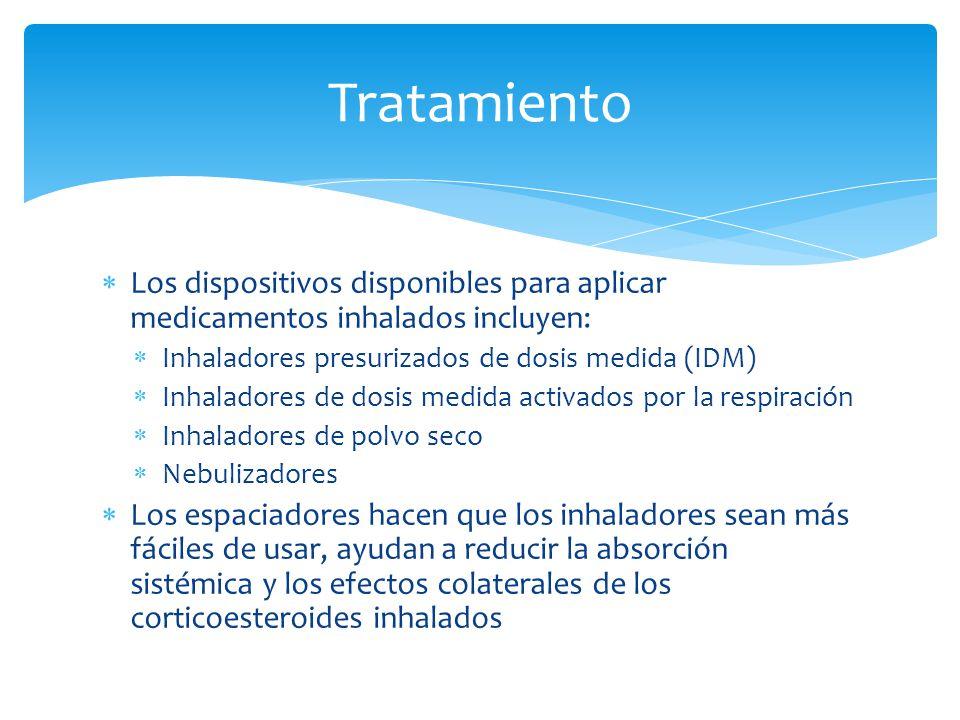 Tratamiento Los dispositivos disponibles para aplicar medicamentos inhalados incluyen: Inhaladores presurizados de dosis medida (IDM)