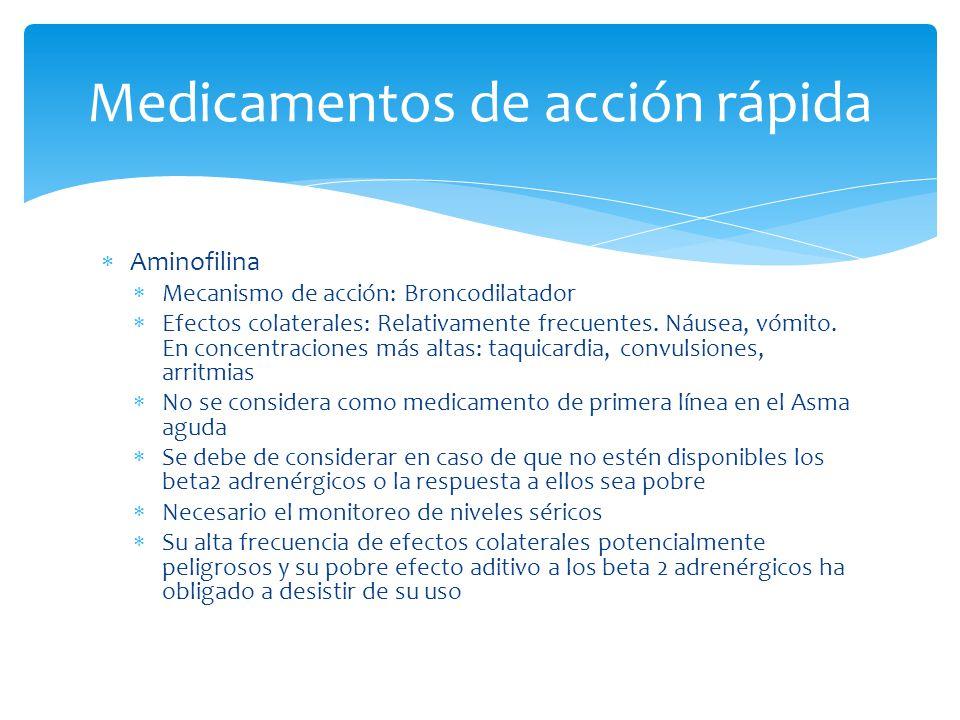 Medicamentos de acción rápida