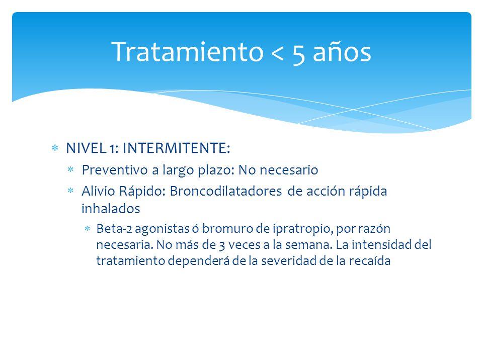 Tratamiento < 5 años NIVEL 1: INTERMITENTE: