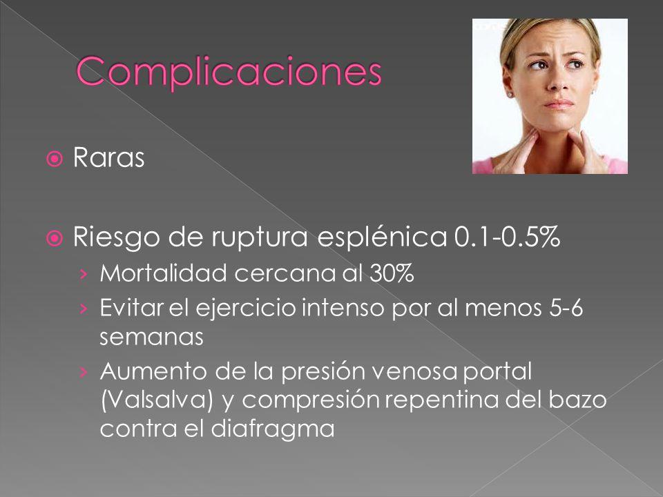 Complicaciones Raras Riesgo de ruptura esplénica 0.1-0.5%