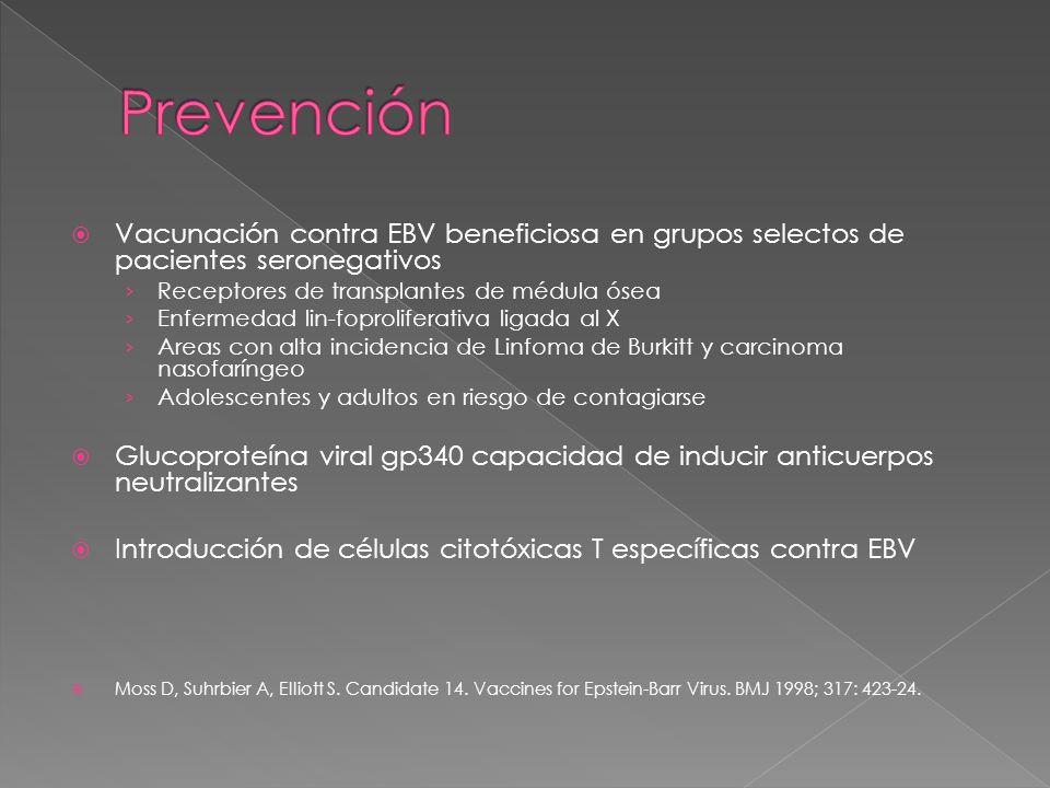 Prevención Vacunación contra EBV beneficiosa en grupos selectos de pacientes seronegativos. Receptores de transplantes de médula ósea.