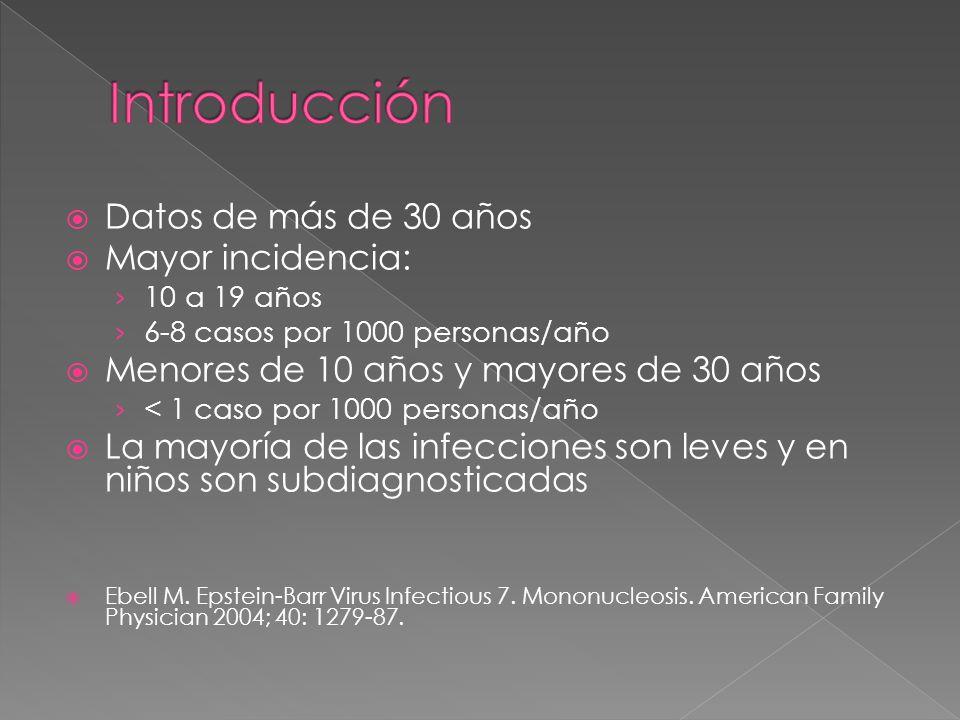 Introducción Datos de más de 30 años Mayor incidencia: