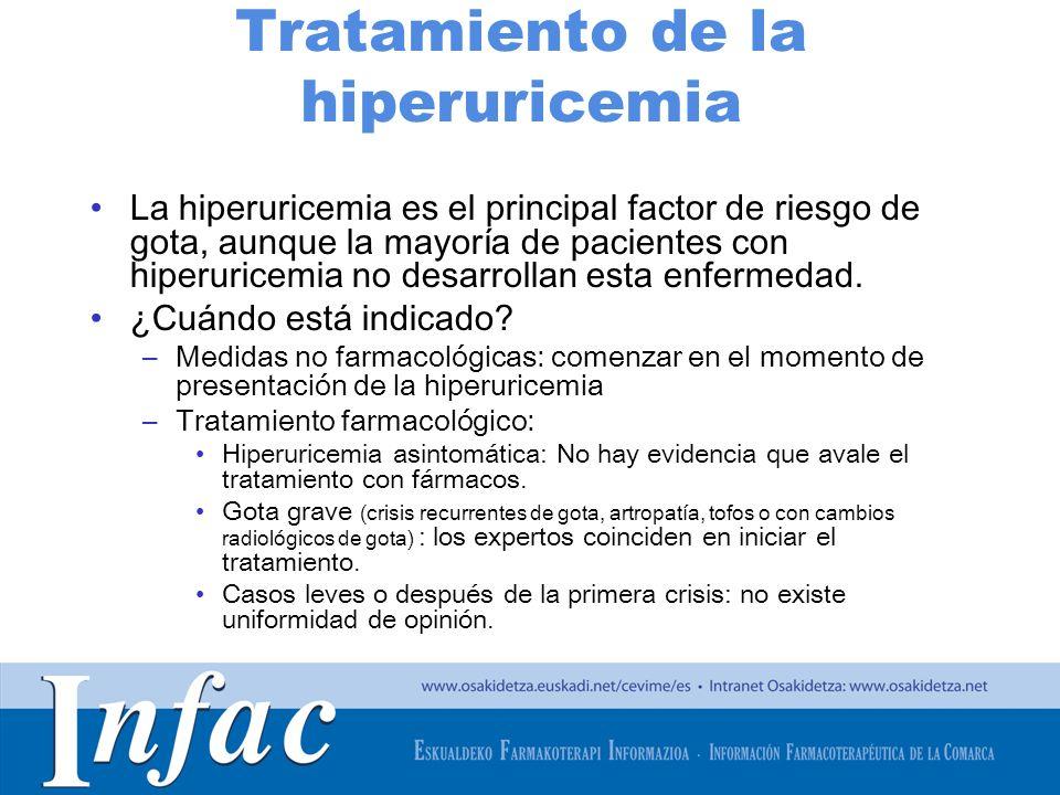 Tratamiento de la hiperuricemia