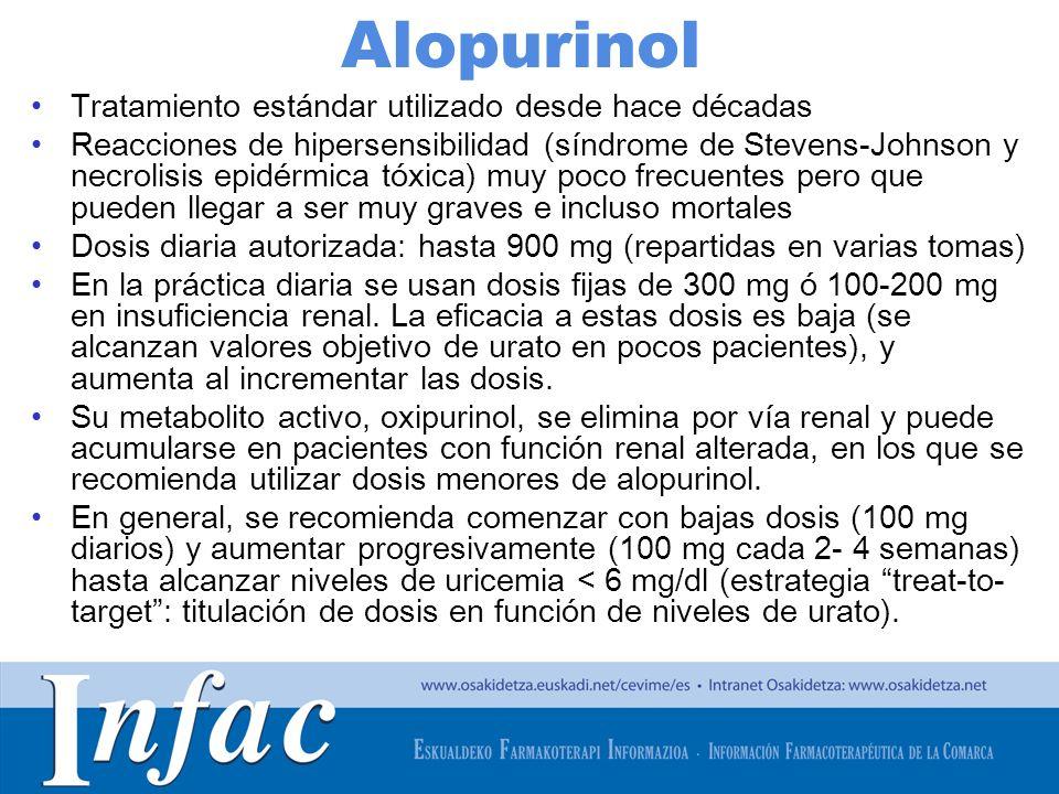 Alopurinol Tratamiento estándar utilizado desde hace décadas