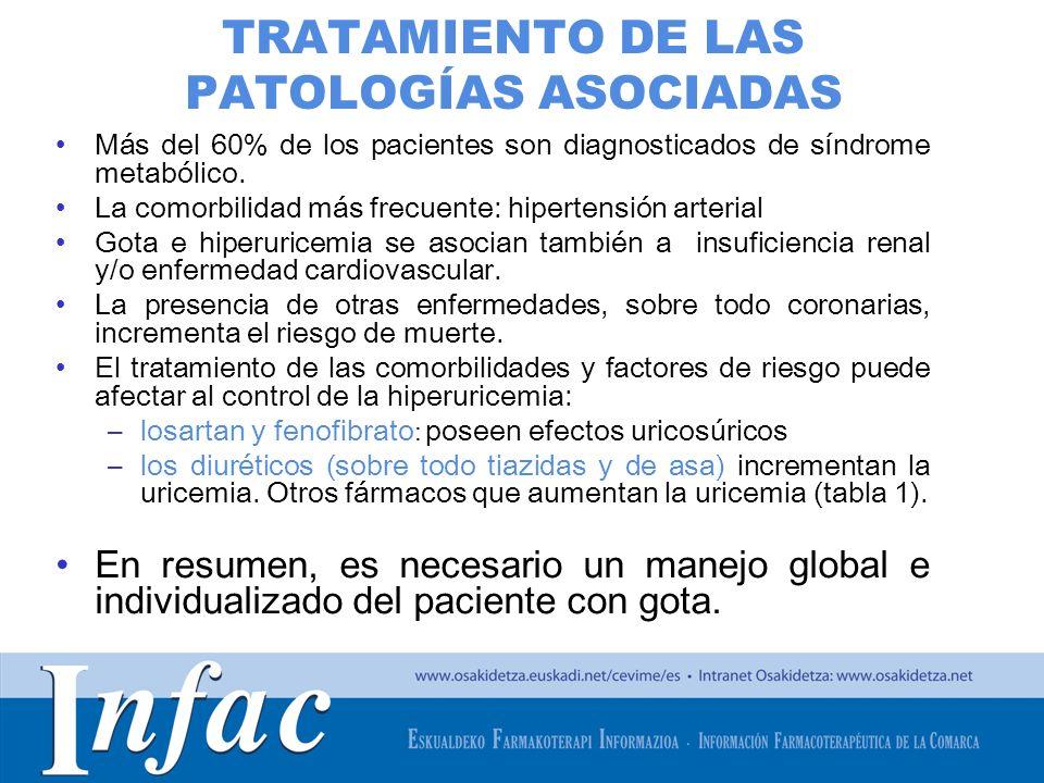 TRATAMIENTO DE LAS PATOLOGÍAS ASOCIADAS