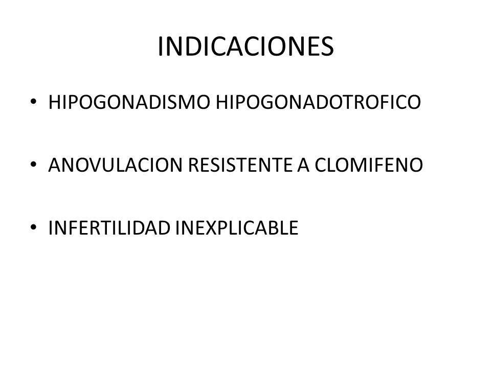 INDICACIONES HIPOGONADISMO HIPOGONADOTROFICO