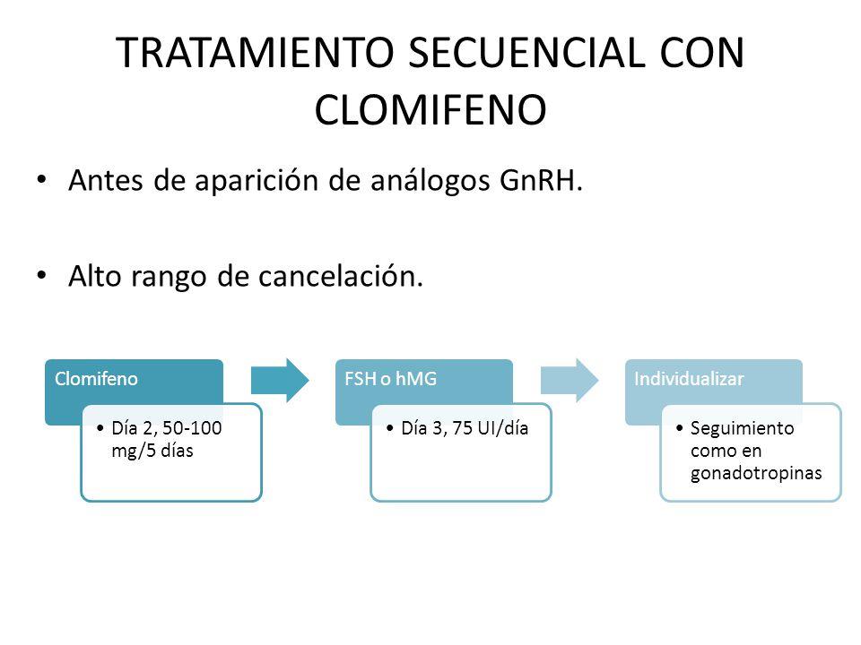 TRATAMIENTO SECUENCIAL CON CLOMIFENO