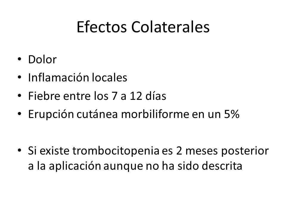 Efectos Colaterales Dolor Inflamación locales