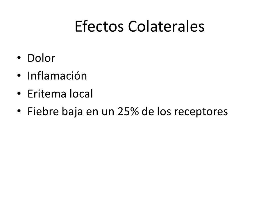 Efectos Colaterales Dolor Inflamación Eritema local
