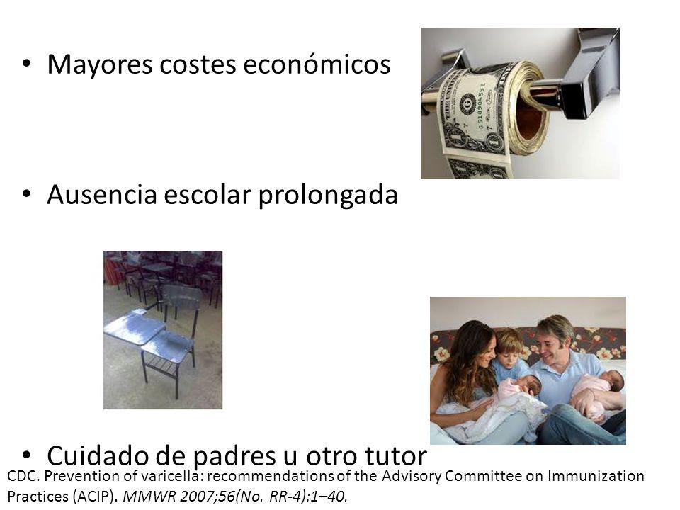 Mayores costes económicos