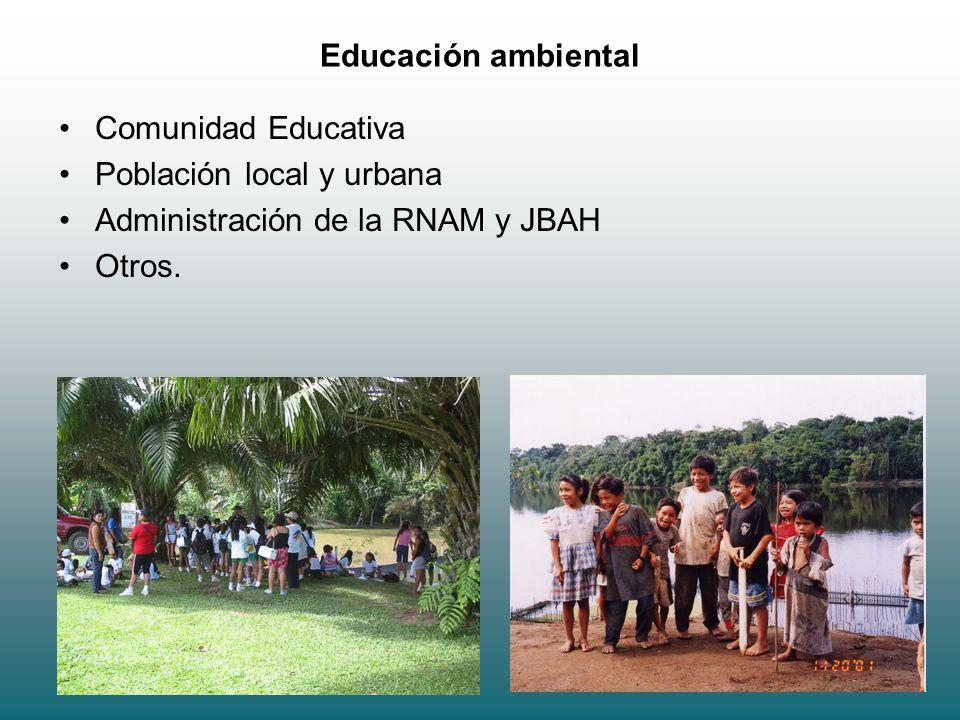 Educación ambiental Comunidad Educativa. Población local y urbana. Administración de la RNAM y JBAH.