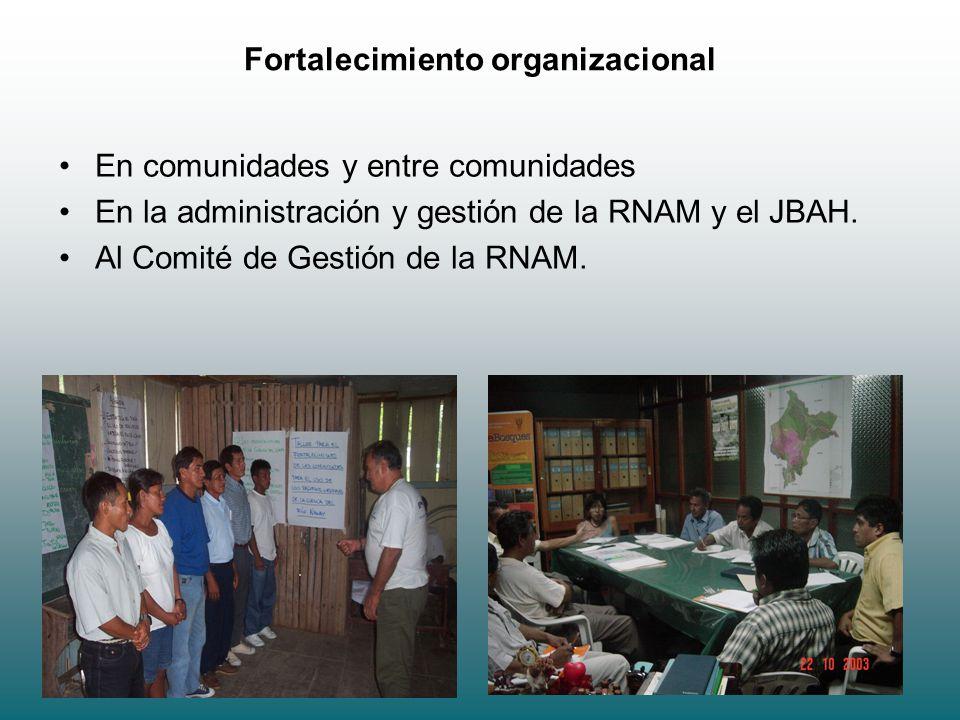 Fortalecimiento organizacional