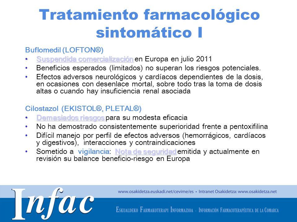 Tratamiento farmacológico sintomático I