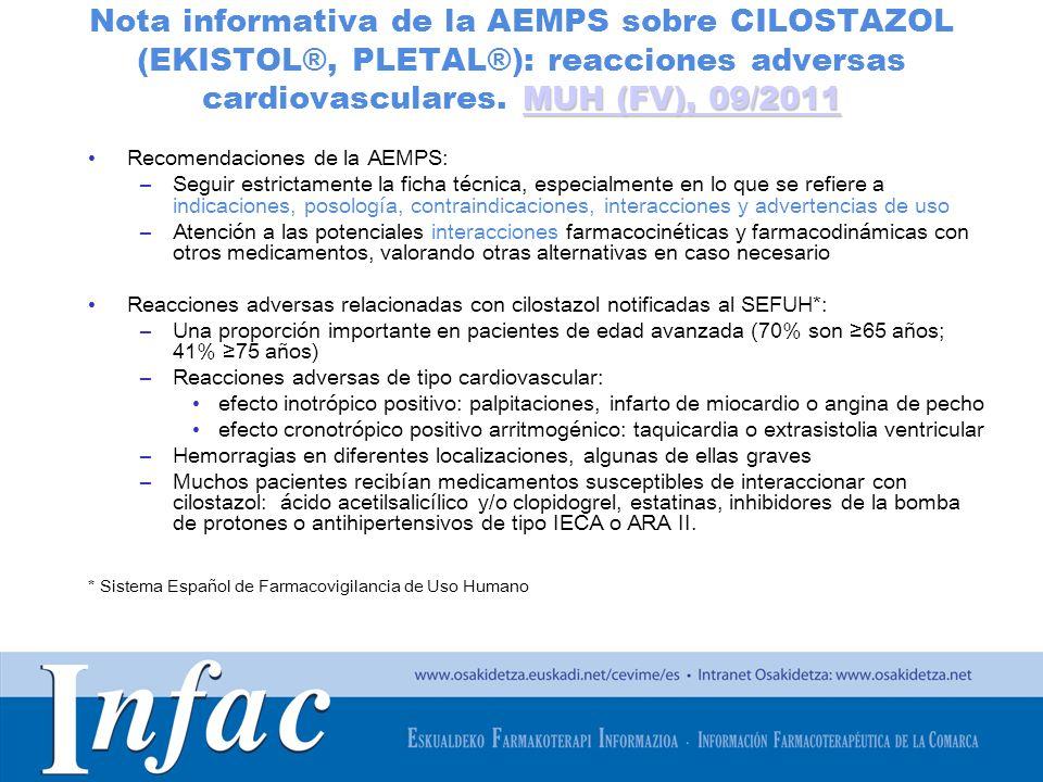 Nota informativa de la AEMPS sobre CILOSTAZOL (EKISTOL®, PLETAL®): reacciones adversas cardiovasculares. MUH (FV), 09/2011