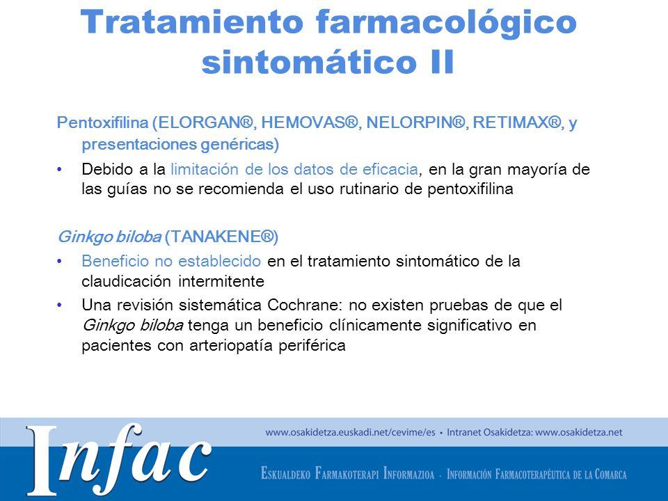 Tratamiento farmacológico sintomático II