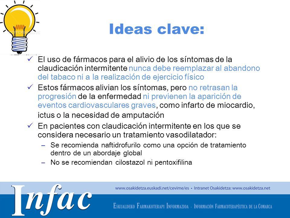 Ideas clave: