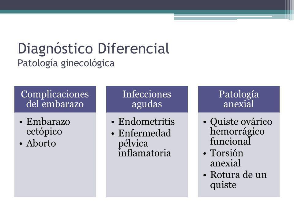 Diagnóstico Diferencial Patología ginecológica