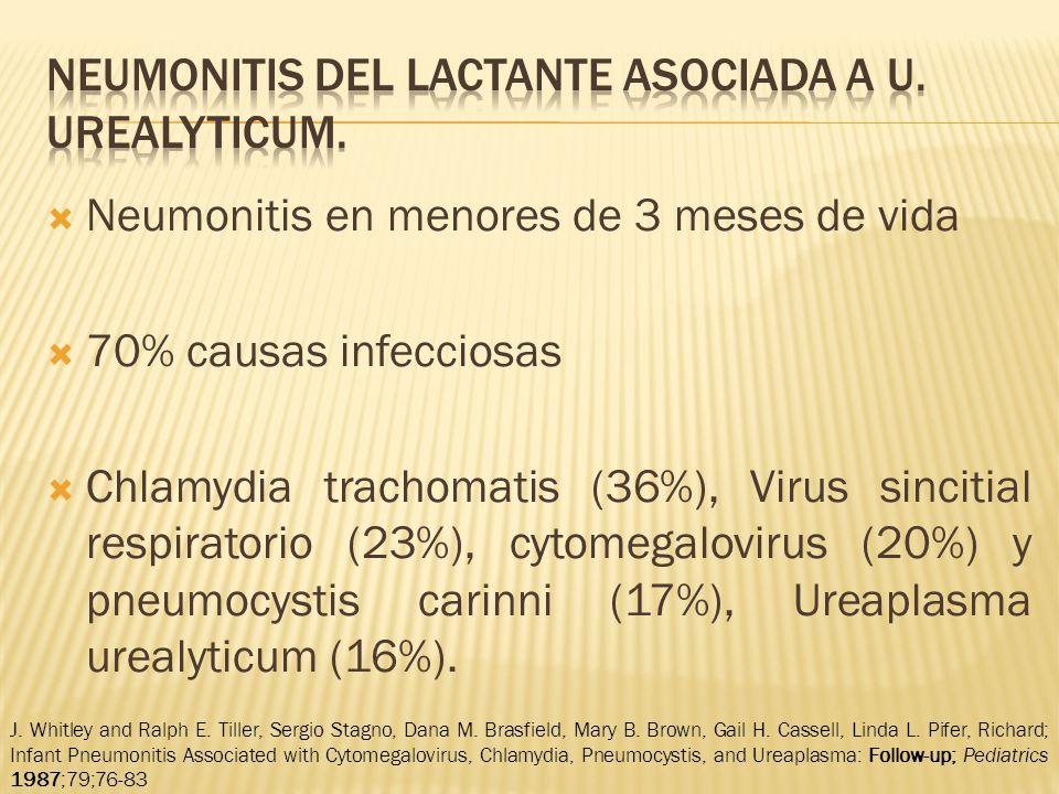 Neumonitis del lactante asociada a U. urealyticum.