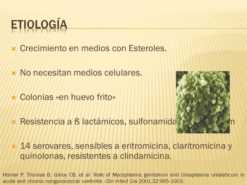 etiología Crecimiento en medios con Esteroles.