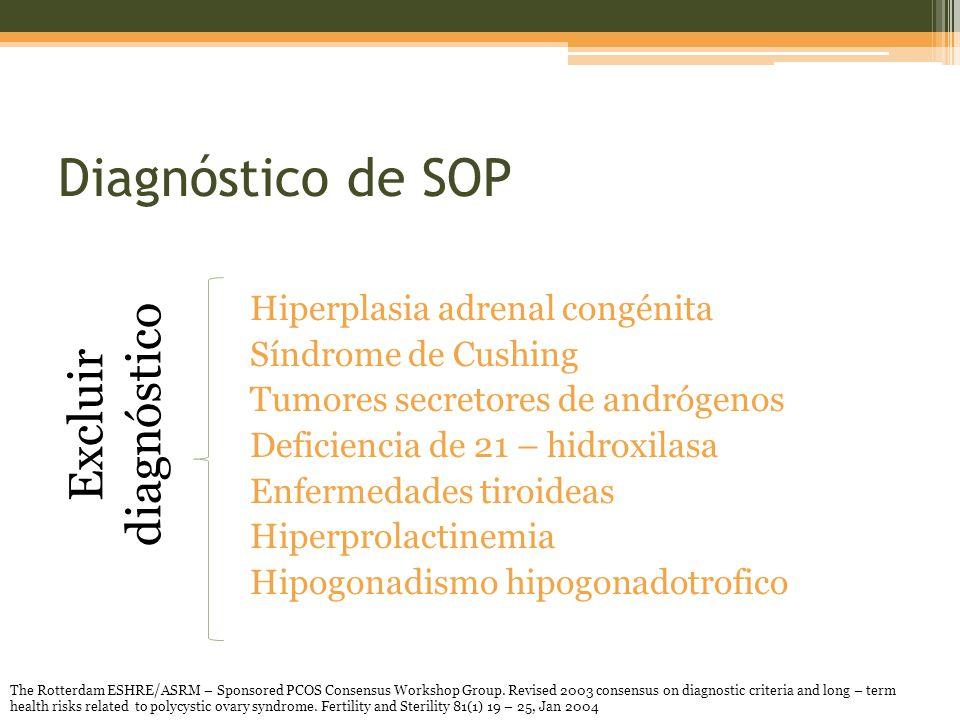Diagnóstico de SOP Excluir diagnóstico Hiperplasia adrenal congénita