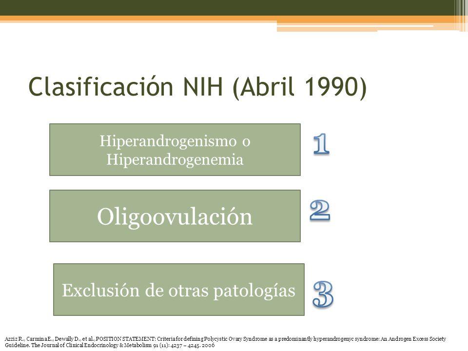Clasificación NIH (Abril 1990)