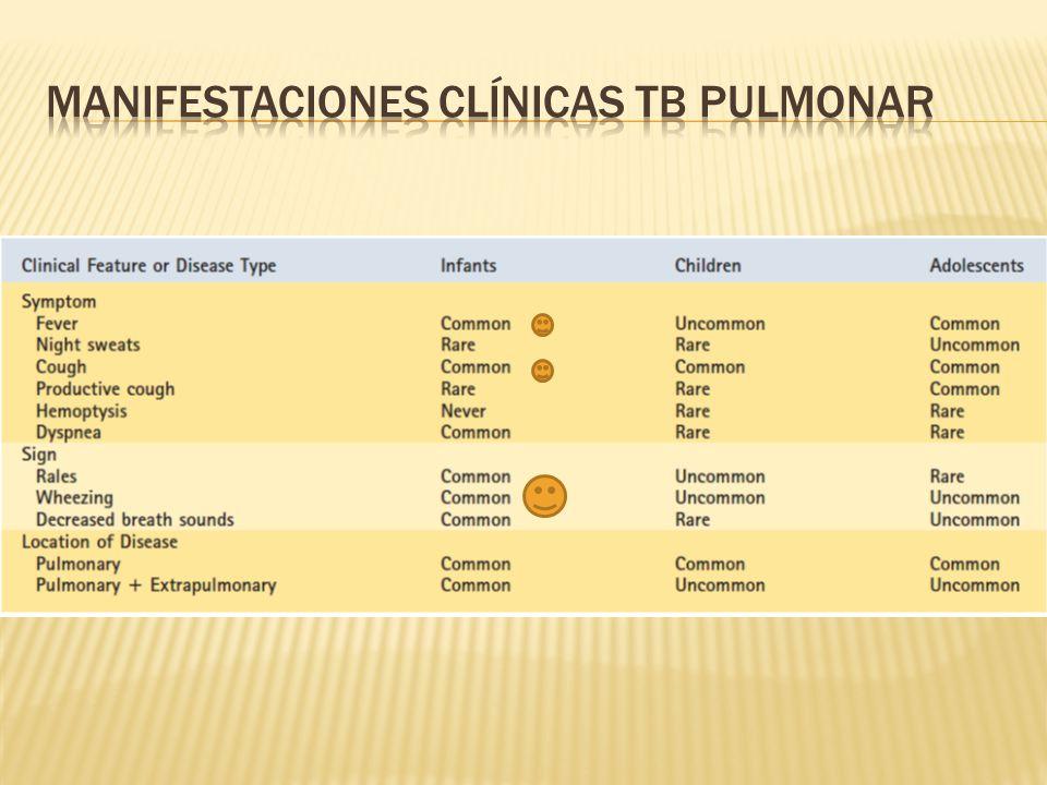 Manifestaciones clínicas tb pulmonar
