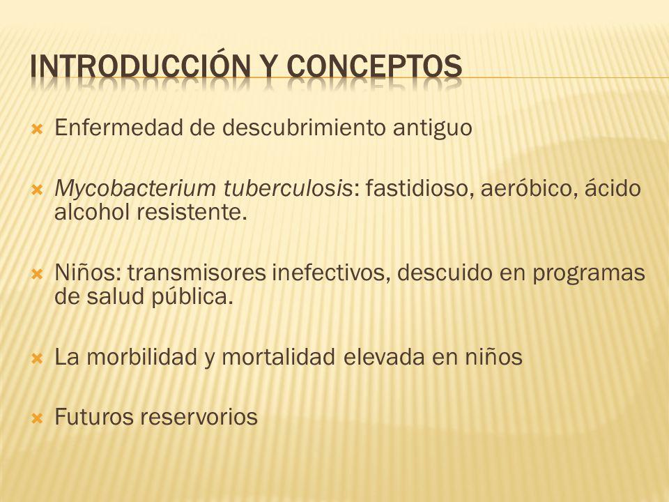Introducción y conceptos