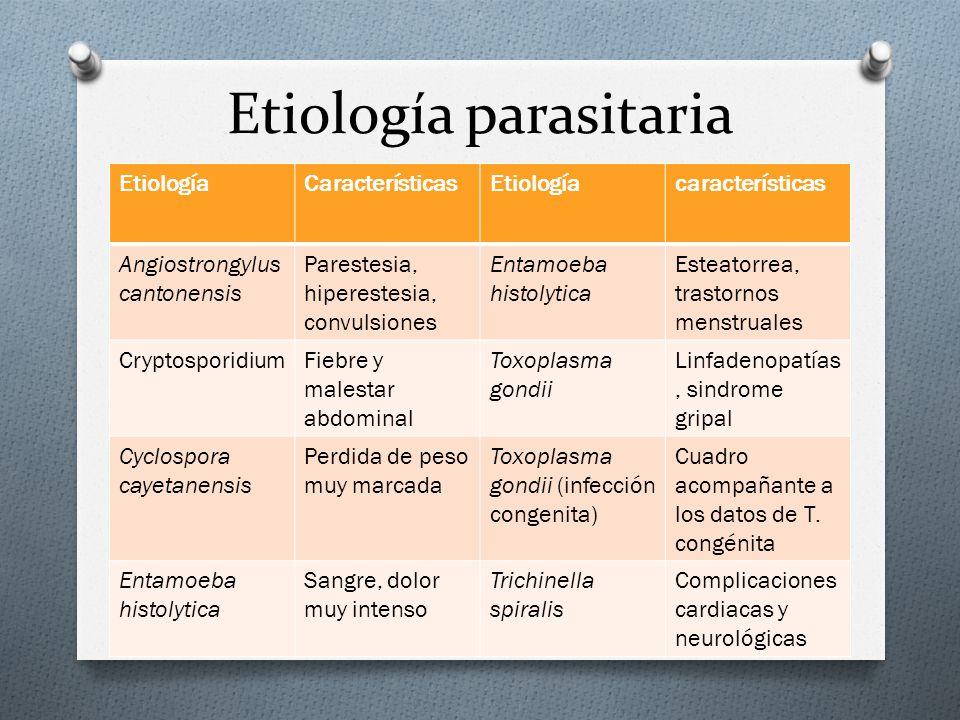 Etiología parasitaria