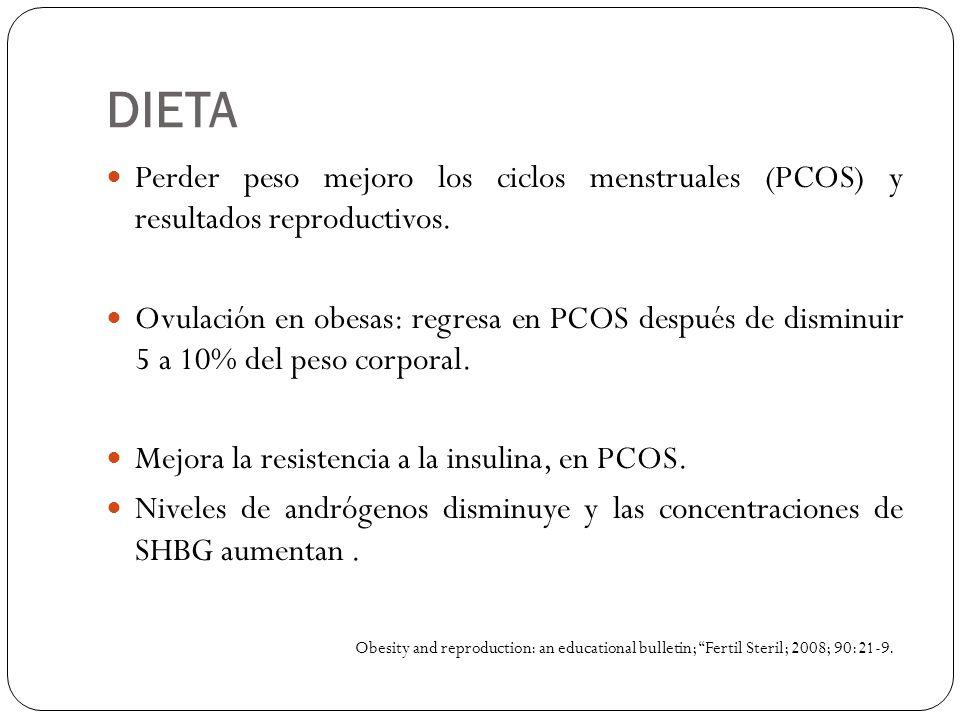 DIETA Perder peso mejoro los ciclos menstruales (PCOS) y resultados reproductivos.
