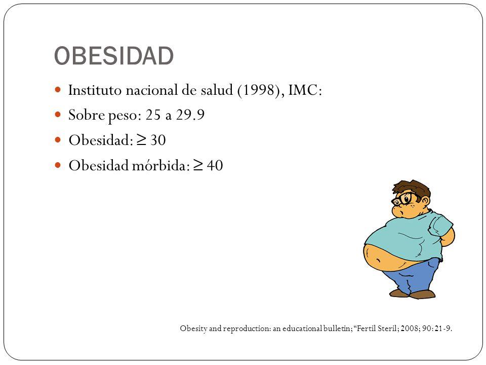 OBESIDAD Instituto nacional de salud (1998), IMC: