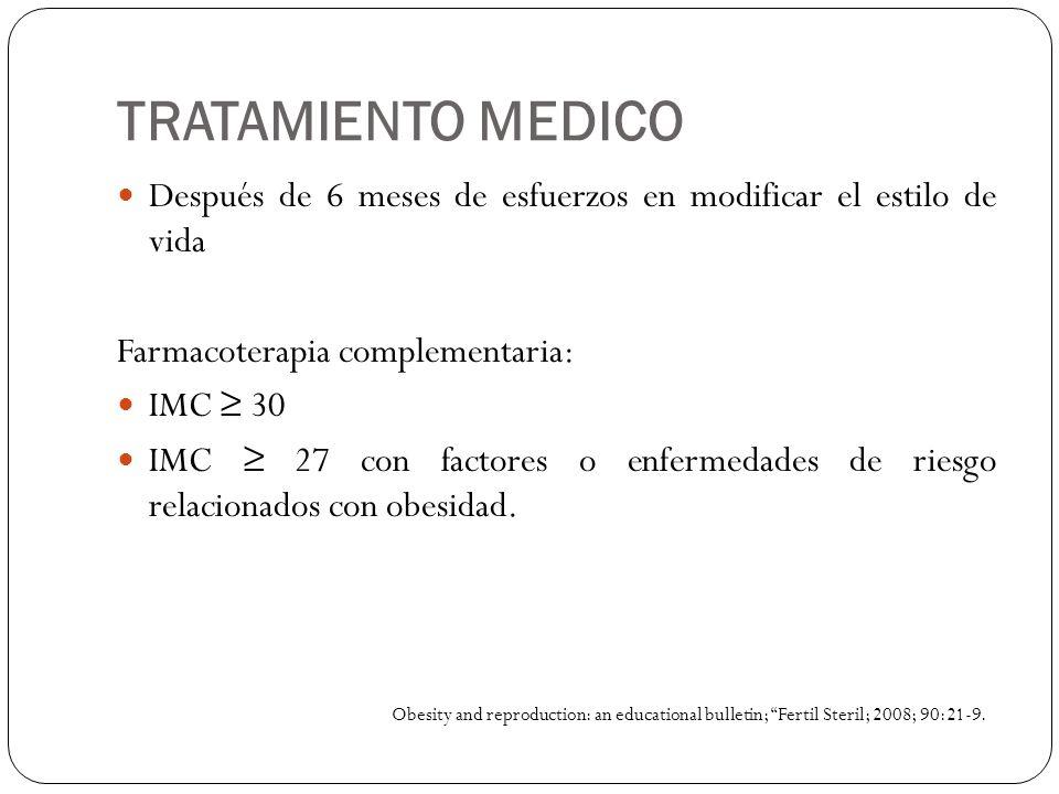 TRATAMIENTO MEDICO Después de 6 meses de esfuerzos en modificar el estilo de vida. Farmacoterapia complementaria: