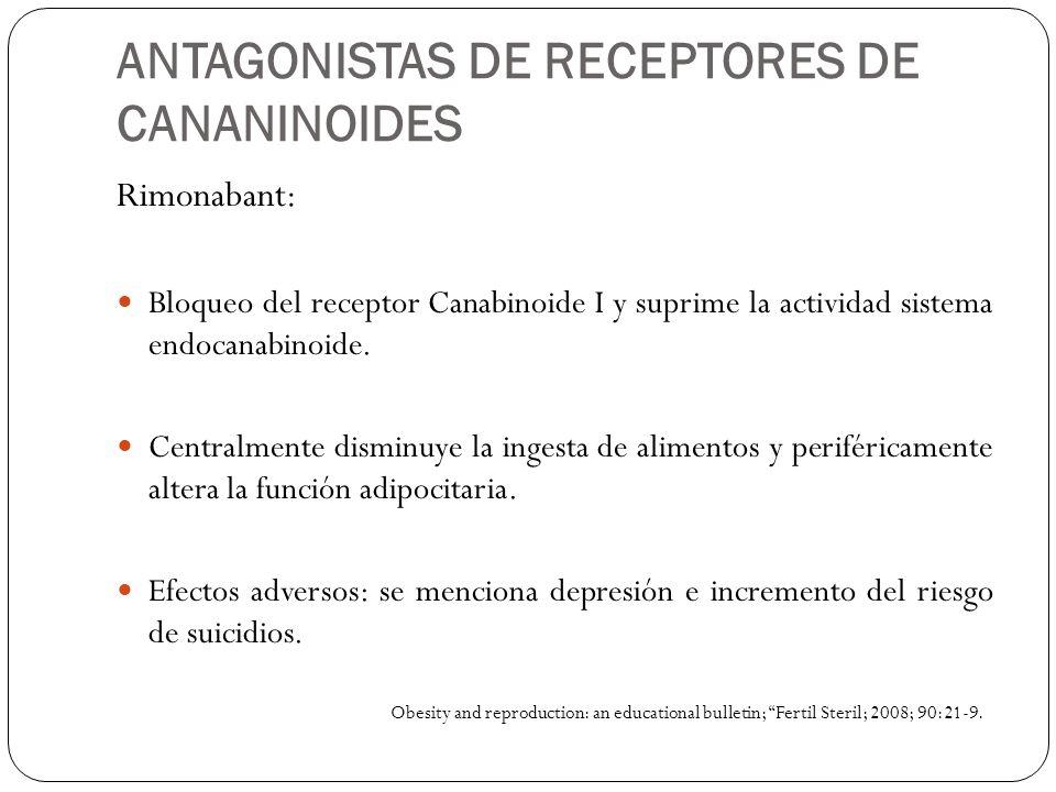 ANTAGONISTAS DE RECEPTORES DE CANANINOIDES