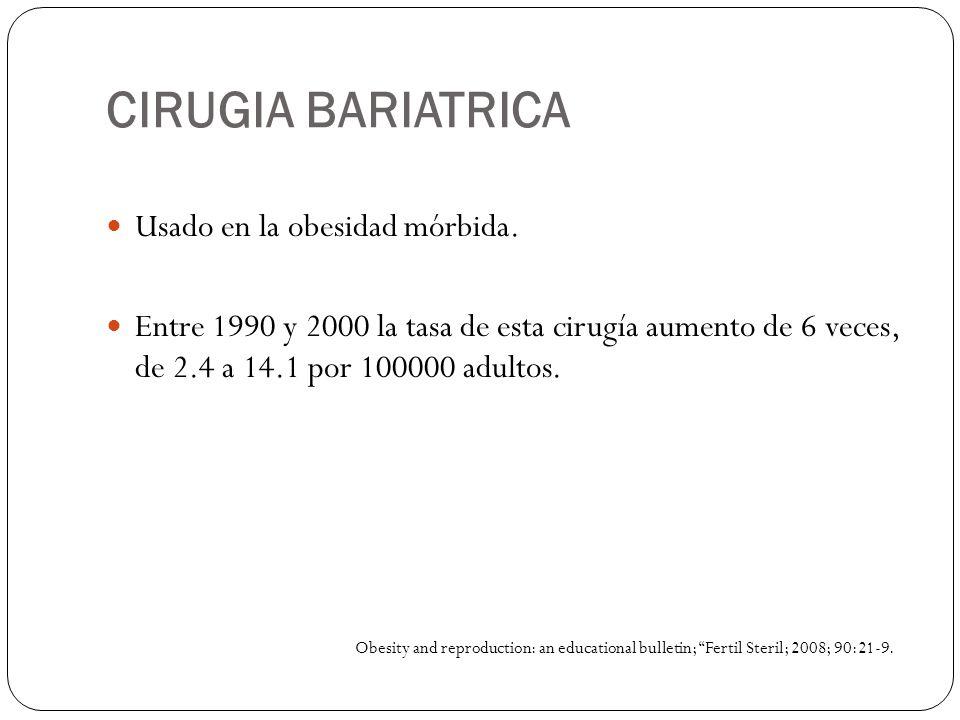 CIRUGIA BARIATRICA Usado en la obesidad mórbida.