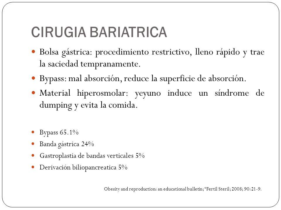 CIRUGIA BARIATRICA Bolsa gástrica: procedimiento restrictivo, lleno rápido y trae la saciedad tempranamente.